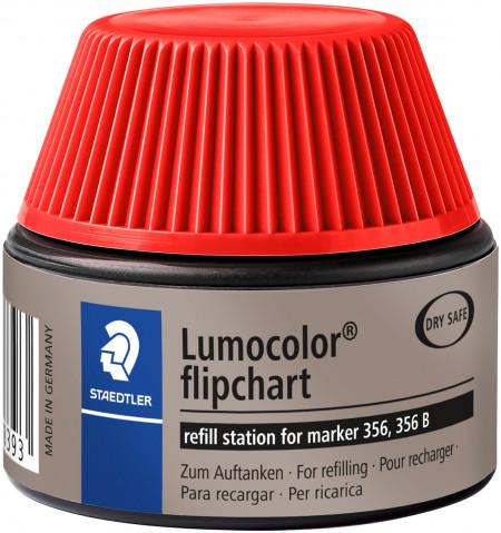 Staedtler Refill Station for Lumocolor Flipchart Pen